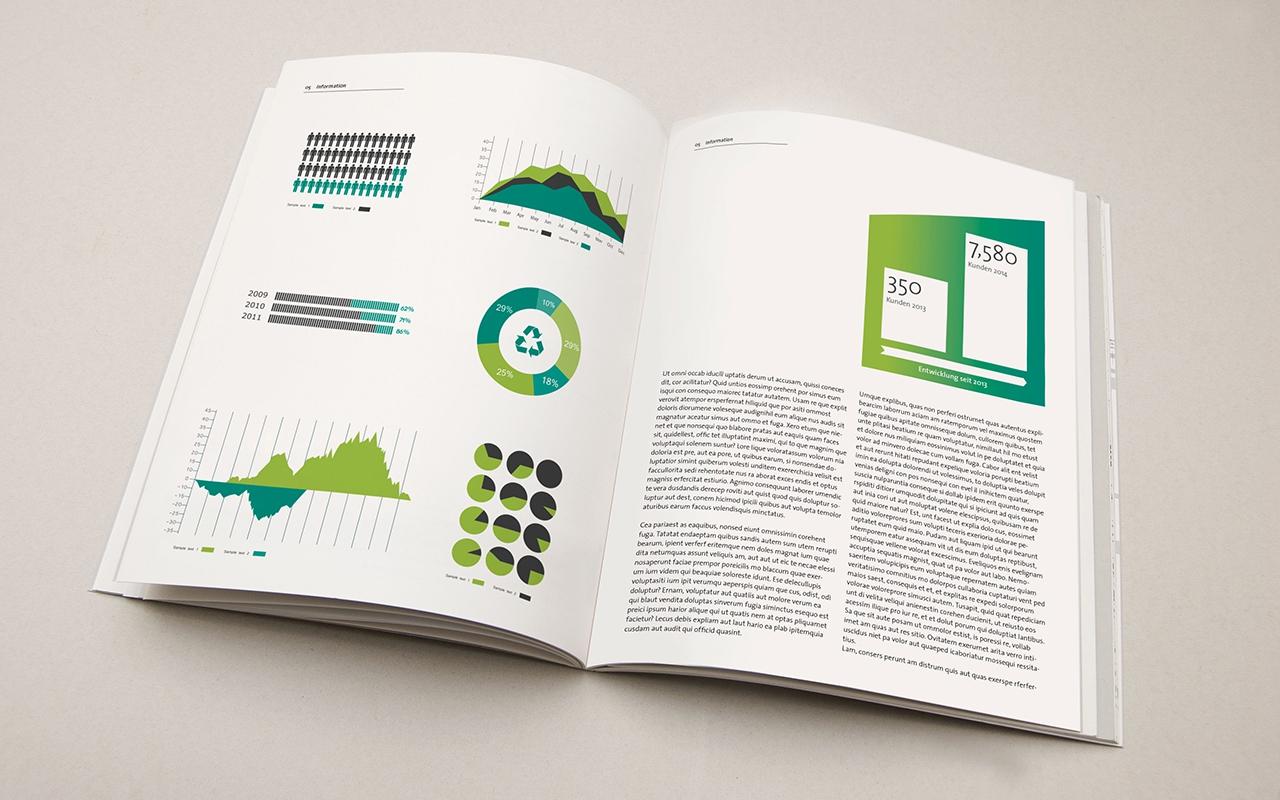 Jens Mittelsdorf Büro für Gestaltung PRO EN GENO → Corporate Identity, Unternehmenskommunikation, Piktogrammsystem (Wettbewerbsentwurf)