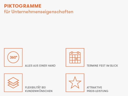 Jens Mittelsdorf Büro für Gestaltung CVO Germany GmbH → Piktogramme, Informationsgrafik, Grafikdesign